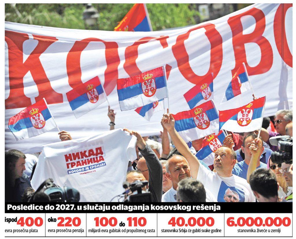 Odlaganje kosovskog pitanja do 2027. ima SVOJU CENU, a ovo istraživanje pokazuje KOLIKA BI MOGLA DA BUDE